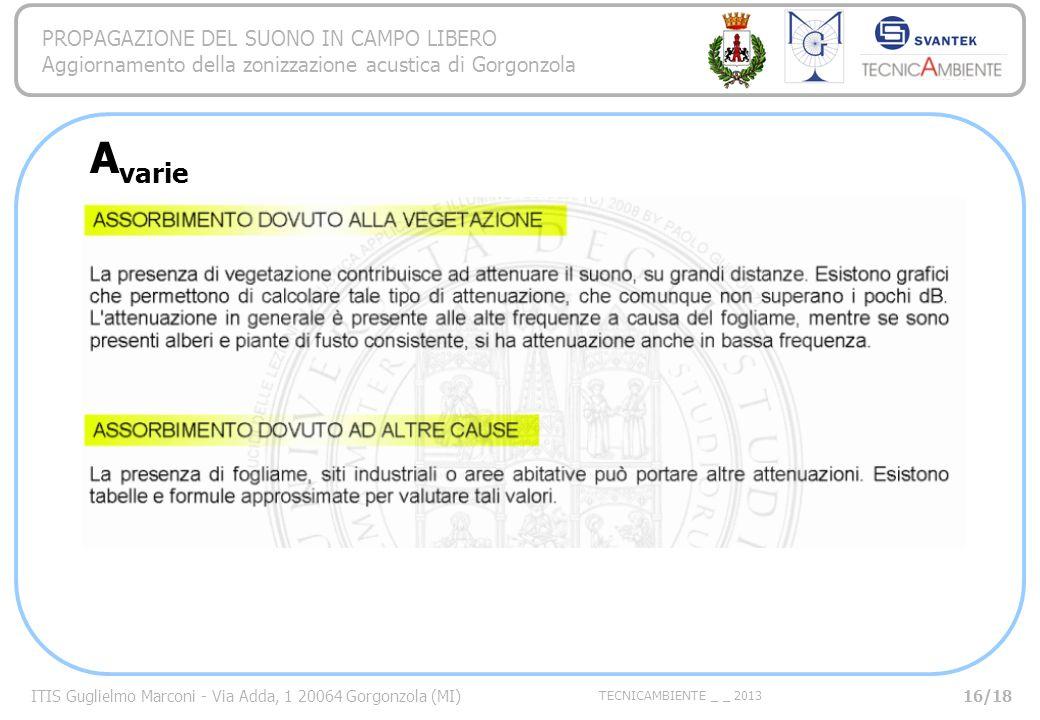 ITIS Guglielmo Marconi - Via Adda, 1 20064 Gorgonzola (MI) TECNICAMBIENTE _ _ 2013 PROPAGAZIONE DEL SUONO IN CAMPO LIBERO Aggiornamento della zonizzazione acustica di Gorgonzola A varie 16/18