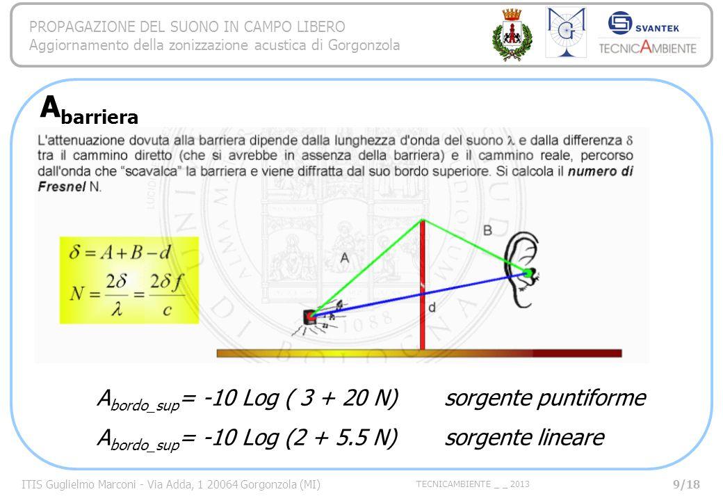 ITIS Guglielmo Marconi - Via Adda, 1 20064 Gorgonzola (MI) TECNICAMBIENTE _ _ 2013 PROPAGAZIONE DEL SUONO IN CAMPO LIBERO Aggiornamento della zonizzazione acustica di Gorgonzola A barriera = A bordo_sup – 10 Log (1 +N/N 1 + N/N 2 ) N 1 =2 1 f/c 1= SC+CA-SA N 2 =2 2 f/c 2 = SD+DA-SA S 10/18