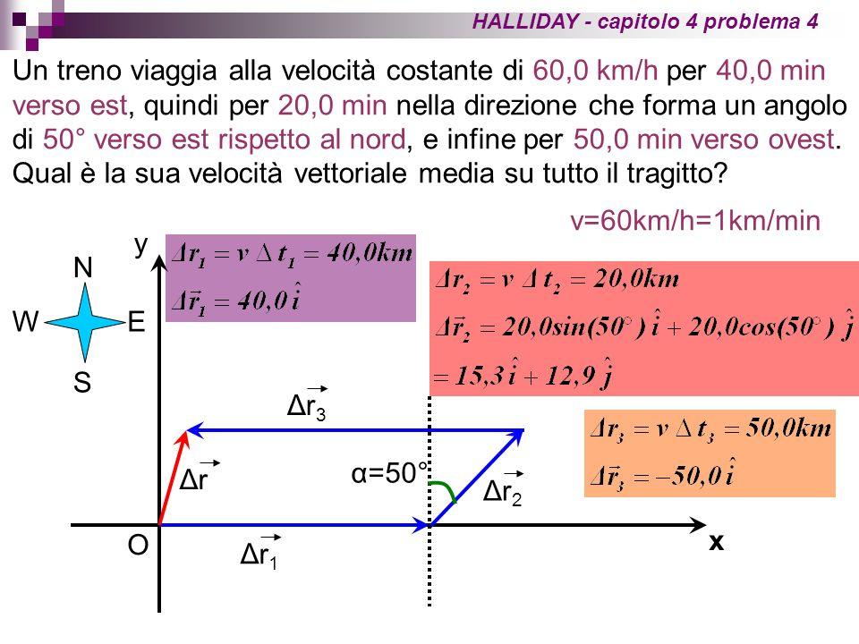 HALLIDAY - capitolo 4 problema 4 Un treno viaggia alla velocità costante di 60,0 km/h per 40,0 min verso est, quindi per 20,0 min nella direzione che
