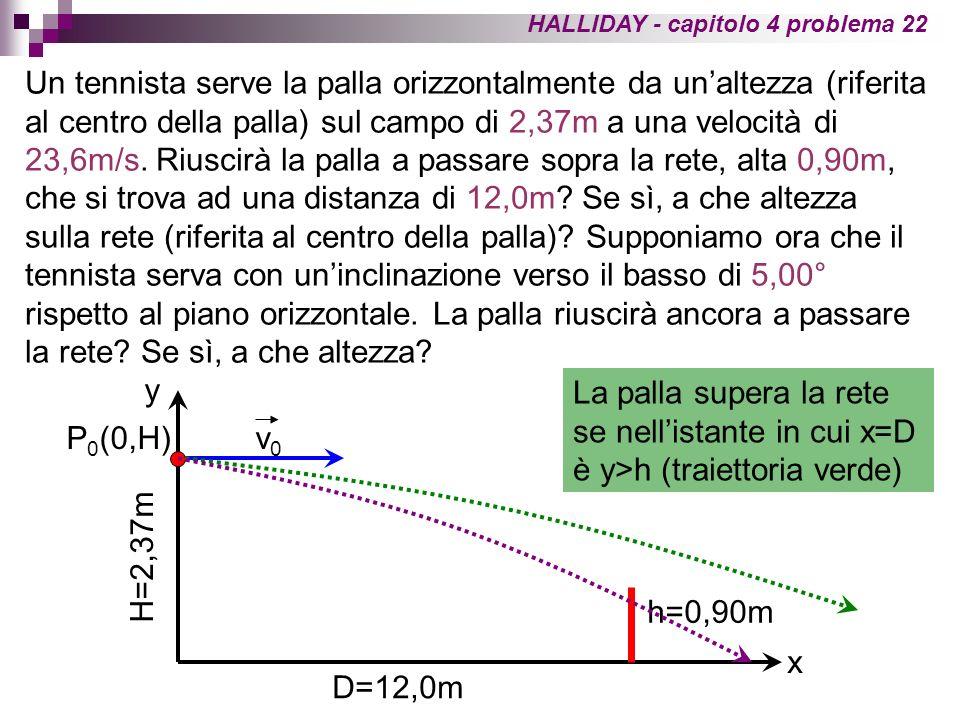 HALLIDAY - capitolo 4 problema 22 Un tennista serve la palla orizzontalmente da unaltezza (riferita al centro della palla) sul campo di 2,37m a una ve
