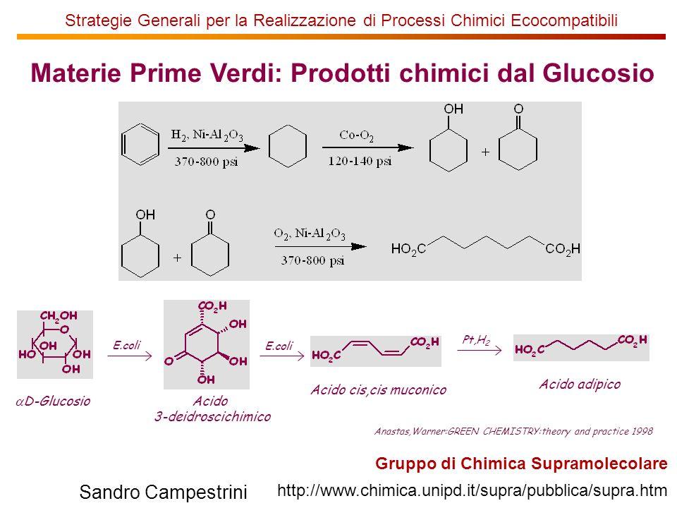 U of T Gruppo di Chimica Supramolecolare http://www.chimica.unipd.it/supra/pubblica/supra.htm Sandro Campestrini Strategie Generali per la Realizzazione di Processi Chimici Ecocompatibili Anastas,Warner:GREEN CHEMISTRY:theory and practice 1998 Materie Prime Verdi: Prodotti chimici dal Glucosio D-Glucosio E.coli Acido 3-deidroscichimico Acido cis,cis muconico E.coli Pt,H 2 Acido adipico