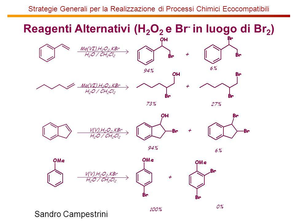 U of T Sandro Campestrini Strategie Generali per la Realizzazione di Processi Chimici Ecocompatibili Mo(VI),H 2 O 2,KBr H 2 O / CH 2 Cl 2 94% 6% Mo(VI