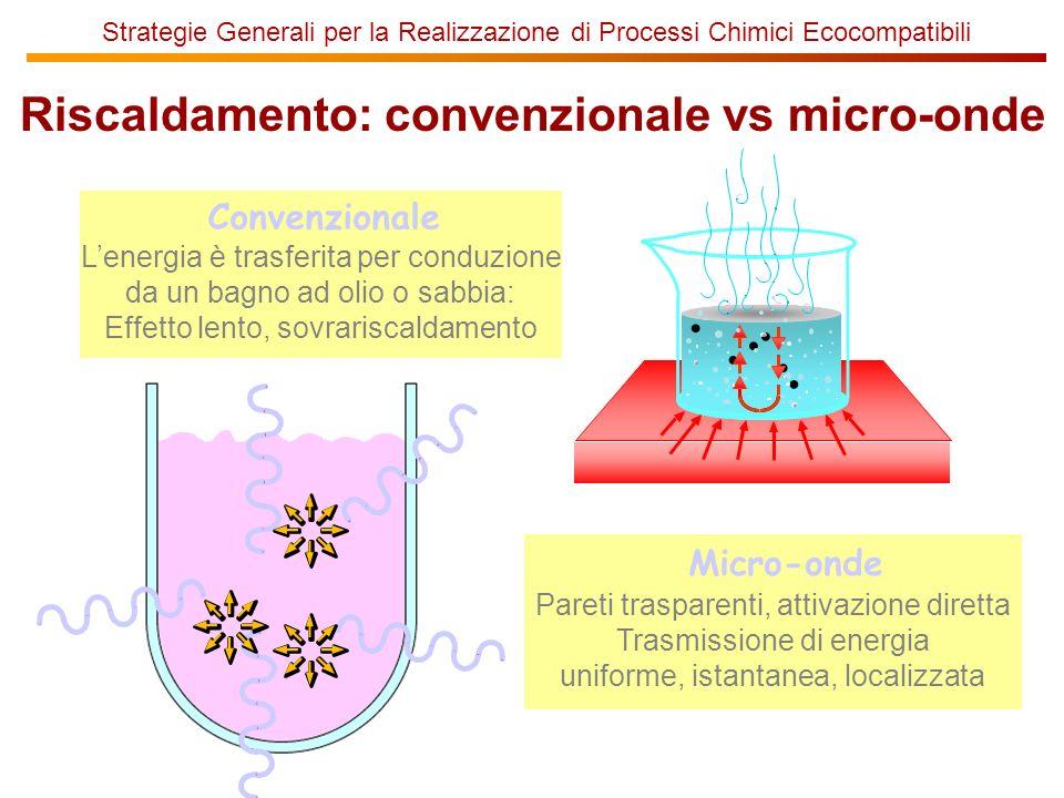 Strategie Generali per la Realizzazione di Processi Chimici Ecocompatibili Riscaldamento: convenzionale vs micro-onde Lenergia è trasferita per conduz