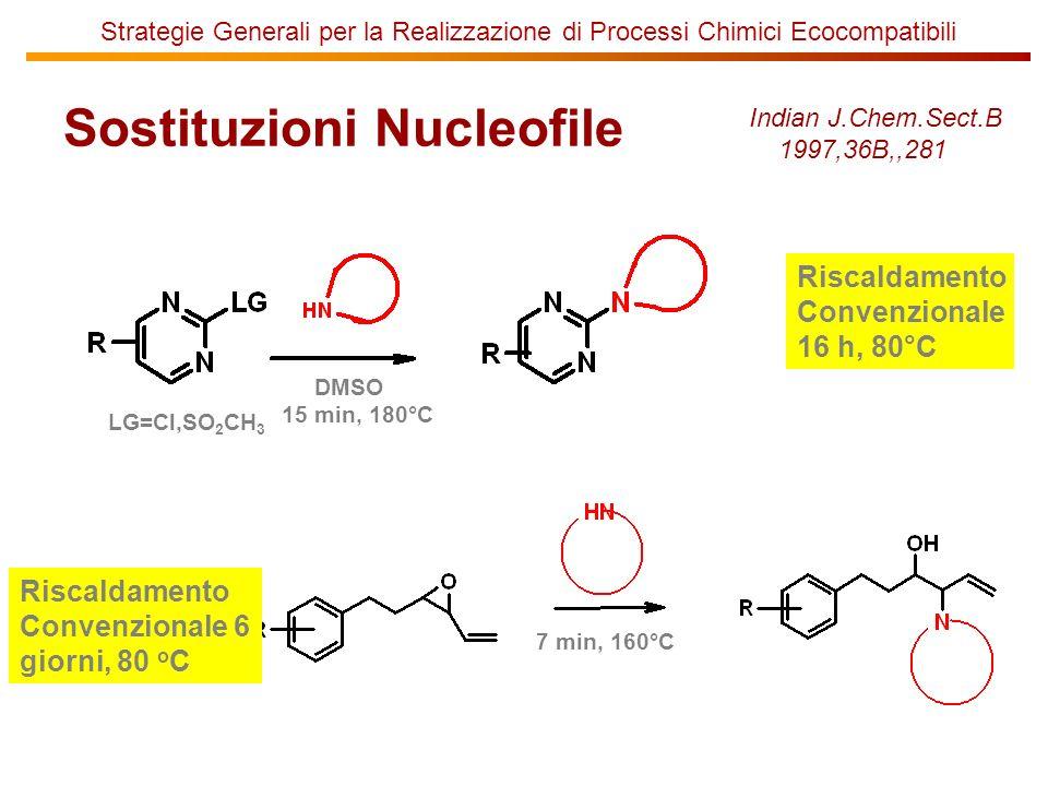 Strategie Generali per la Realizzazione di Processi Chimici Ecocompatibili Sostituzioni Nucleofile LG=Cl,SO 2 CH 3 DMSO 15 min, 180°C Riscaldamento Co