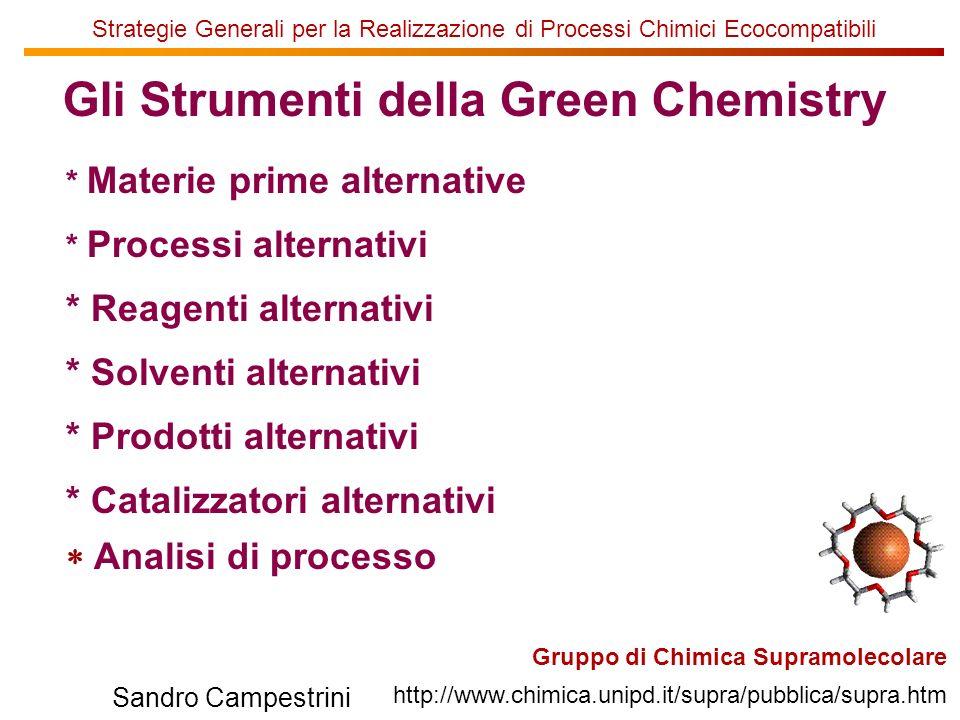 Micro-onde in Chimica Organica Gruppo di Chimica Supramolecolare http://www.chimica.unipd.it/supra/pubblica/supra.htm Sandro Campestrini