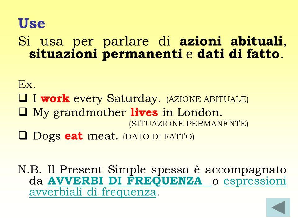 Use Si usa per parlare di azioni abituali, situazioni permanenti e dati di fatto. Ex. I work every Saturday. (AZIONE ABITUALE) My grandmother lives in