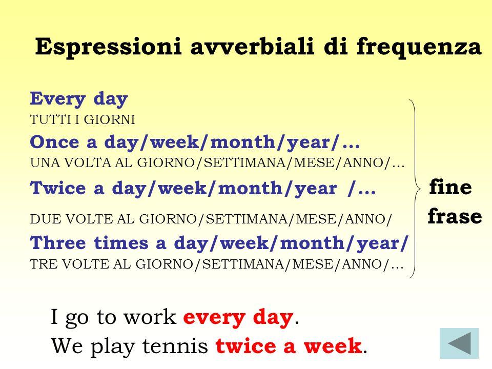 Espressioni avverbiali di frequenza Every day TUTTI I GIORNI Once a day/week/month/year/… UNA VOLTA AL GIORNO/SETTIMANA/MESE/ANNO/… Twice a day/week/m