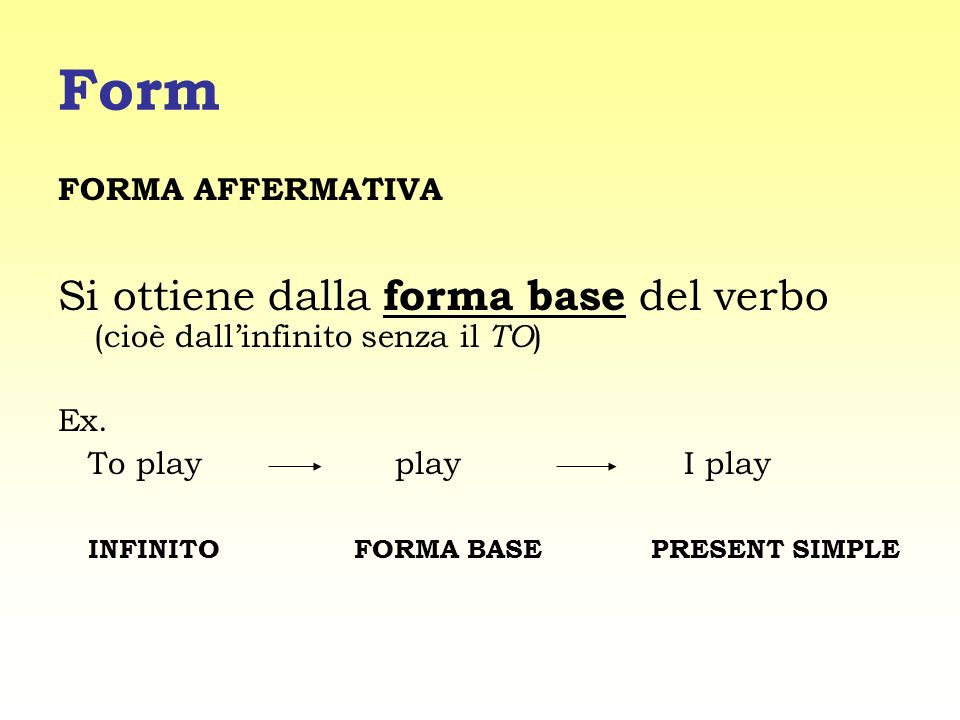 Form FORMA AFFERMATIVA Si ottiene dalla forma base del verbo (cioè dallinfinito senza il TO ) Ex. To play play I play INFINITO FORMA BASE PRESENT SIMP