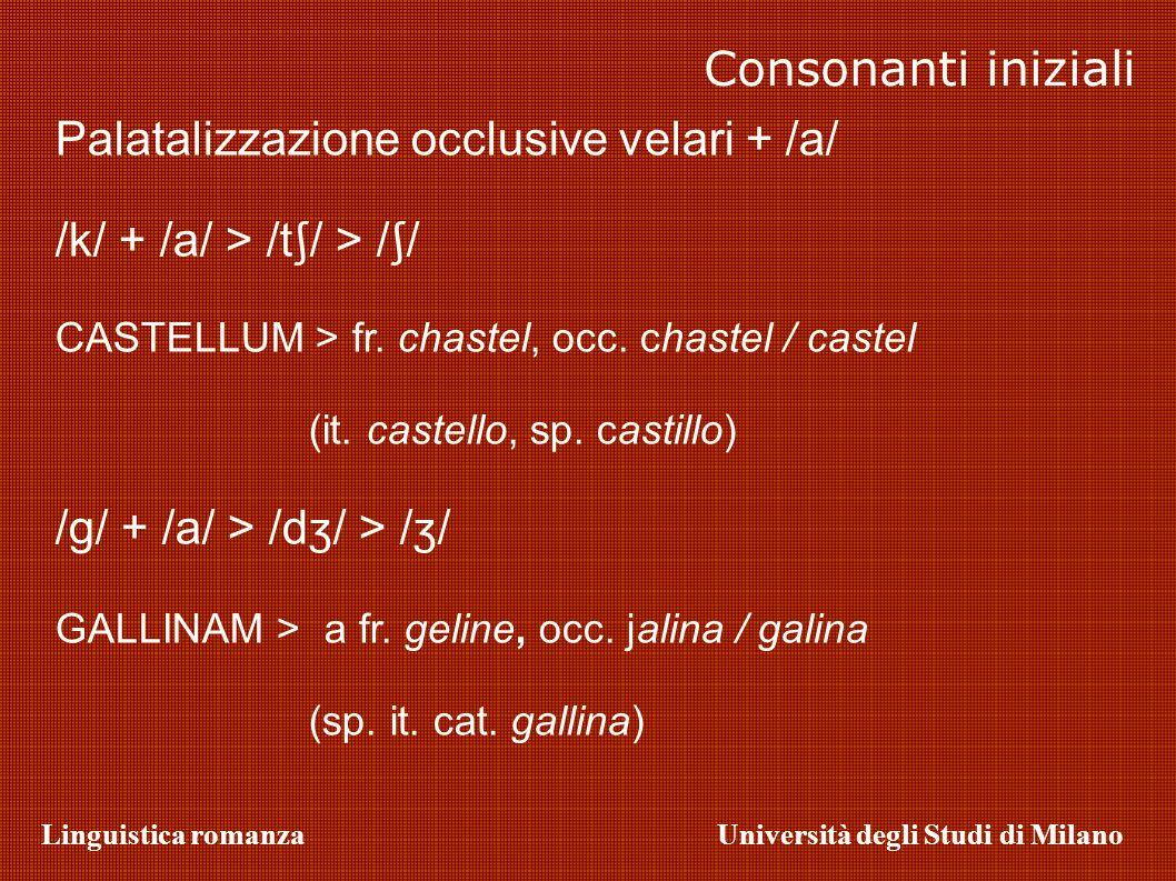 Linguistica romanzaUniversità degli Studi di Milano Consonanti iniziali Palatalizzazione occlusive velari + /a/ /k/ + /a/ > /t / > / / CASTELLUM > fr.