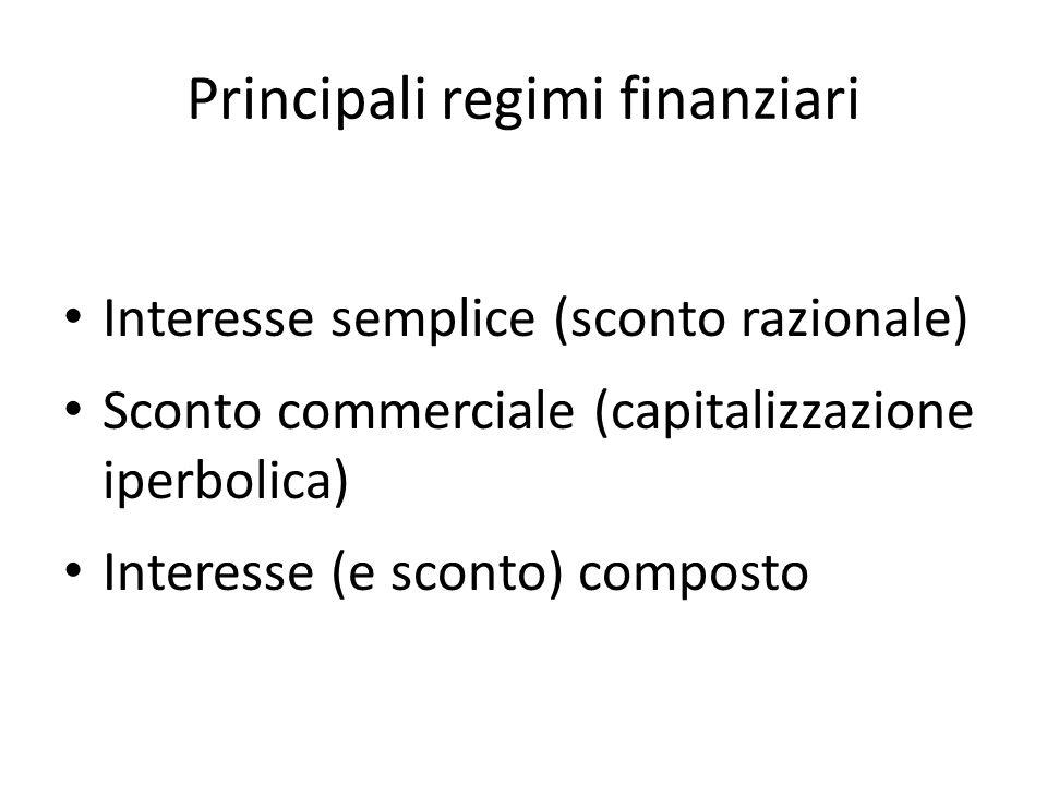 Principali regimi finanziari Interesse semplice (sconto razionale) Sconto commerciale (capitalizzazione iperbolica) Interesse (e sconto) composto
