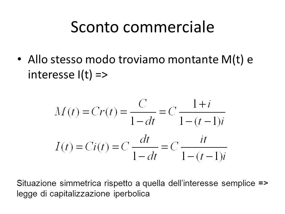 Sconto commerciale Allo stesso modo troviamo montante M(t) e interesse I(t) => Situazione simmetrica rispetto a quella dellinteresse semplice => legge