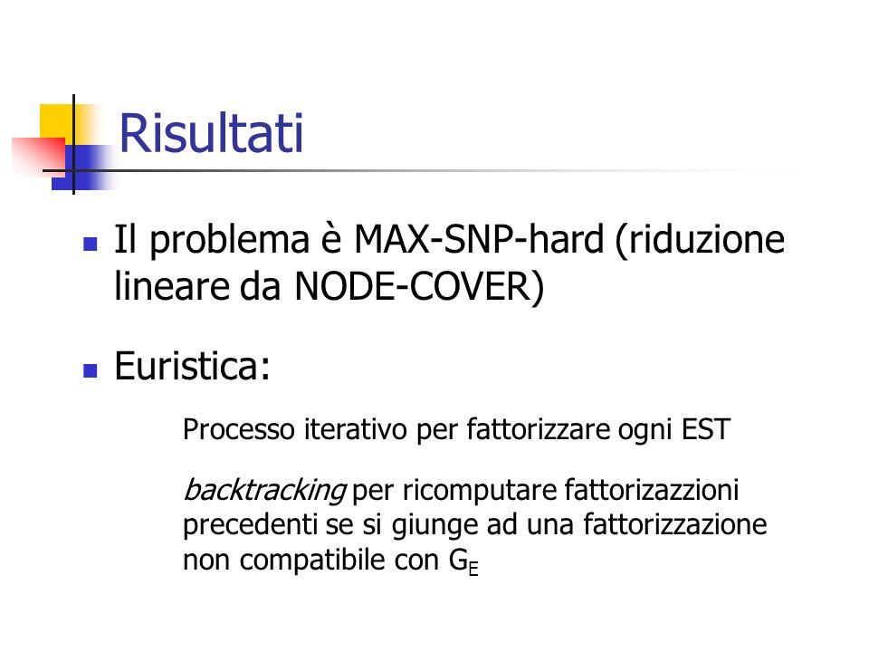 Risultati Il problema è MAX-SNP-hard (riduzione lineare da NODE-COVER) Euristica: Processo iterativo per fattorizzare ogni EST backtracking per ricomp