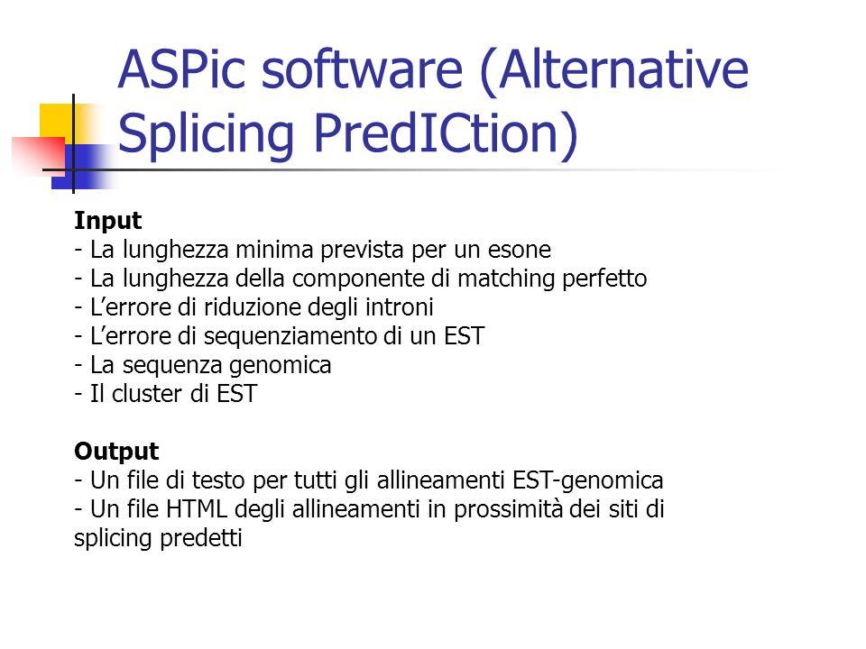 ASPic software (Alternative Splicing PredICtion) Input - La lunghezza minima prevista per un esone - La lunghezza della componente di matching perfett
