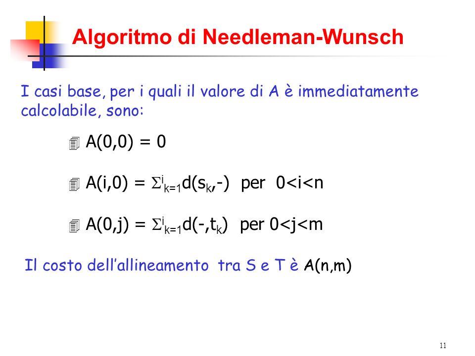 11 Algoritmo di Needleman-Wunsch I casi base, per i quali il valore di A è immediatamente calcolabile, sono: 4 A(0,0) = 0 A(i,0) = i k=1 d(s k,-) per