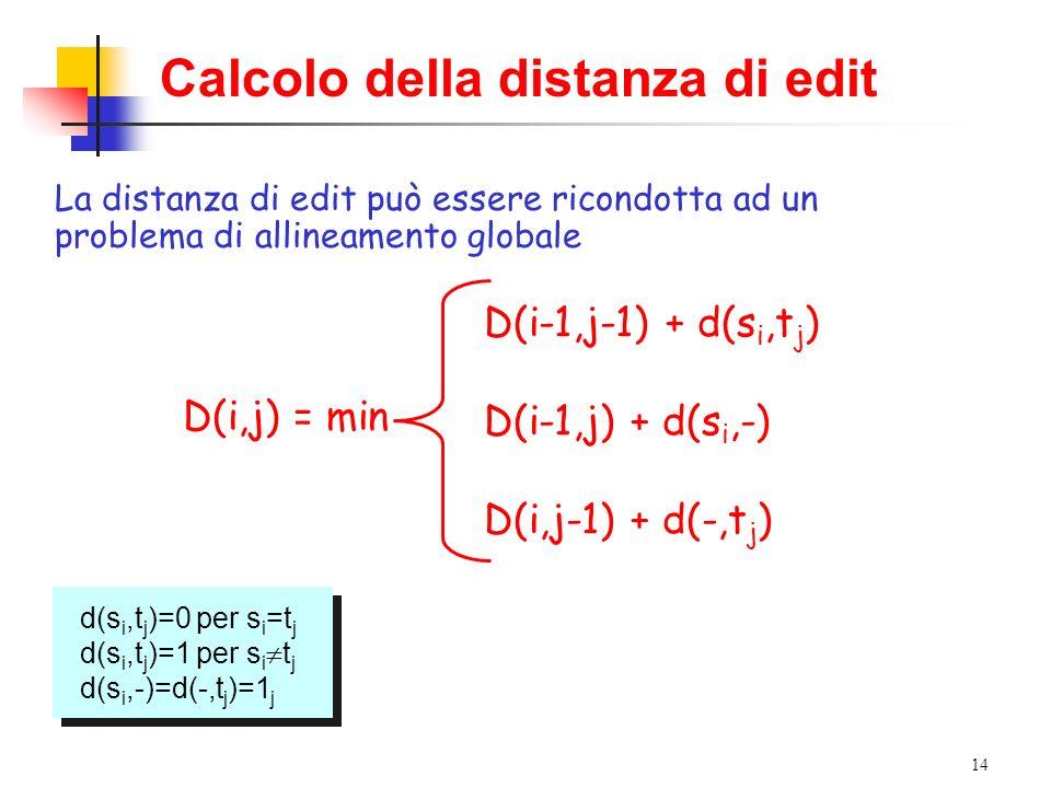 14 Calcolo della distanza di edit La distanza di edit può essere ricondotta ad un problema di allineamento globale d(s i,t j )=0 per s i =t j d(s i,t