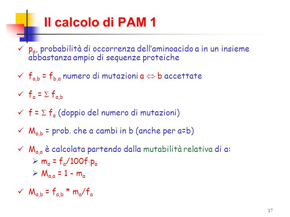 17 Il calcolo di PAM 1 p a, probabilità di occorrenza dellaminoacido a in un insieme abbastanza ampio di sequenze proteiche f a,b = f b,a numero di mu