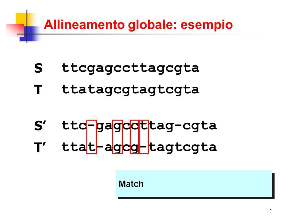 3 Allineamento globale: esempio ttc-gagccttag-cgta ttat-agcg-tagtcgta S T ttcgagccttagcgta ttatagcgtagtcgta S T Cancellazione in S o inserzione in T C