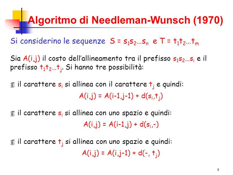10 Algoritmo di Needleman-Wunsch Se si vuole un valore minimo, si ottiene la ricorrenza A(i,j) = min A(i-1,j-1) + d(s i,t j ) A(i-1,j) + d(s i,-) A(i,j-1) + d(-,t j ) che stabilisce un legame tra il generico sottoproblema A(i,j) e i sottoproblemi A(i-1,j-1), A(i-1,j) e A(i,j-1)