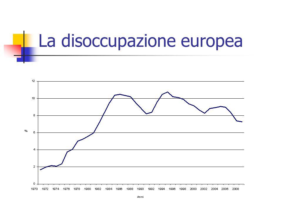 La disoccupazione europea