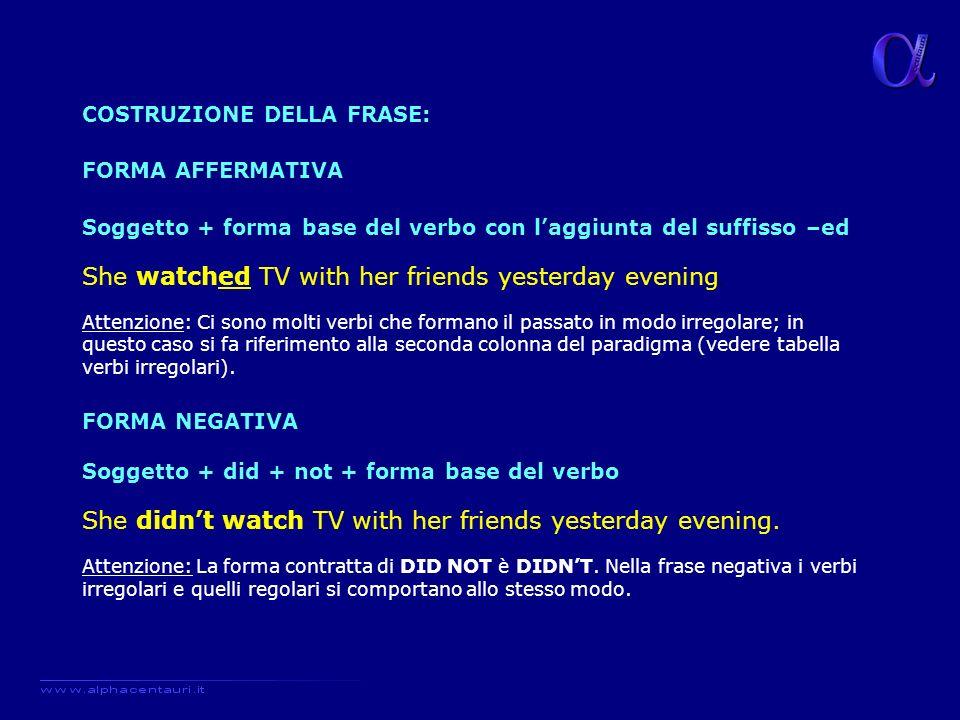 FORMA INTERROGATIVA Did + soggetto + forma base del verbo + .