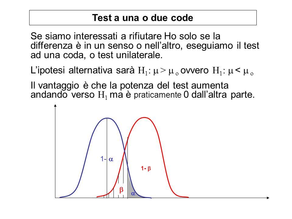 Test a una o due code Se siamo interessati a rifiutare Ho solo se la differenza è in un senso o nellaltro, eseguiamo il test ad una coda, o test unila
