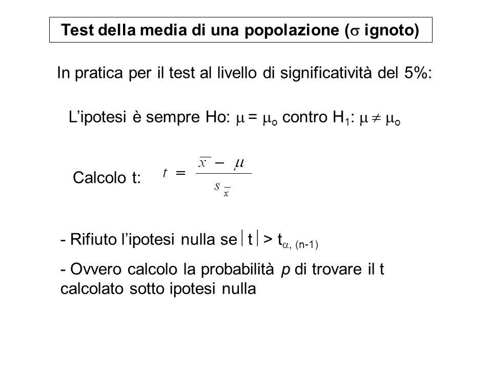 Test della media di una popolazione ( ignoto) - Rifiuto lipotesi nulla se t > t, (n-1) - Ovvero calcolo la probabilità p di trovare il t calcolato sot