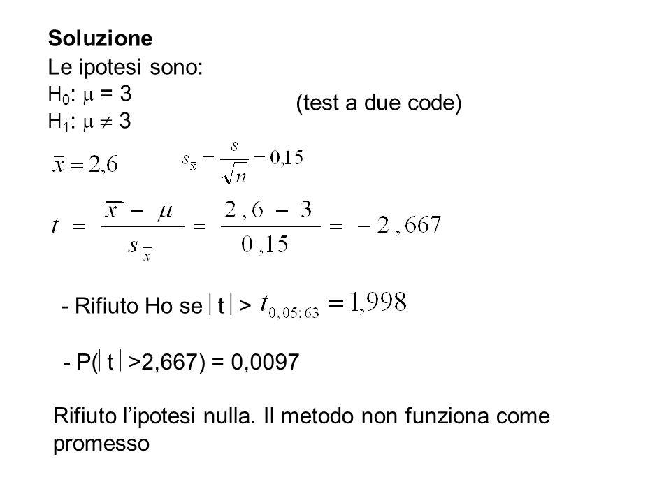 Soluzione Le ipotesi sono: H 0 : = 3 H 1 : 3 - P( t >2,667) = 0,0097 Rifiuto lipotesi nulla. Il metodo non funziona come promesso (test a due code) -