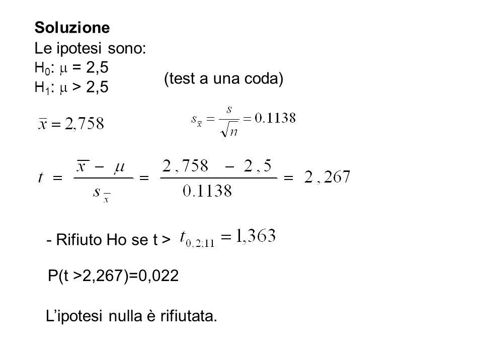 P(t >2,267)=0,022 Lipotesi nulla è rifiutata. Soluzione Le ipotesi sono: H 0 : = 2,5 H 1 : > 2,5 (test a una coda) - Rifiuto Ho se t >