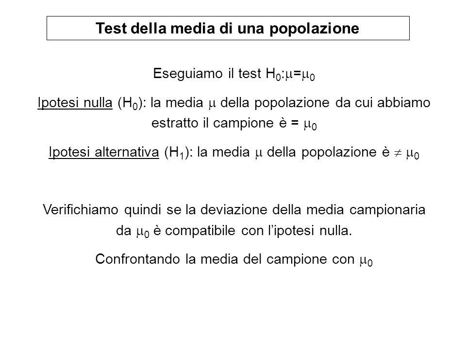 Test della media di una popolazione Eseguiamo il test H 0 : = 0 Ipotesi nulla (H 0 ): la media della popolazione da cui abbiamo estratto il campione è