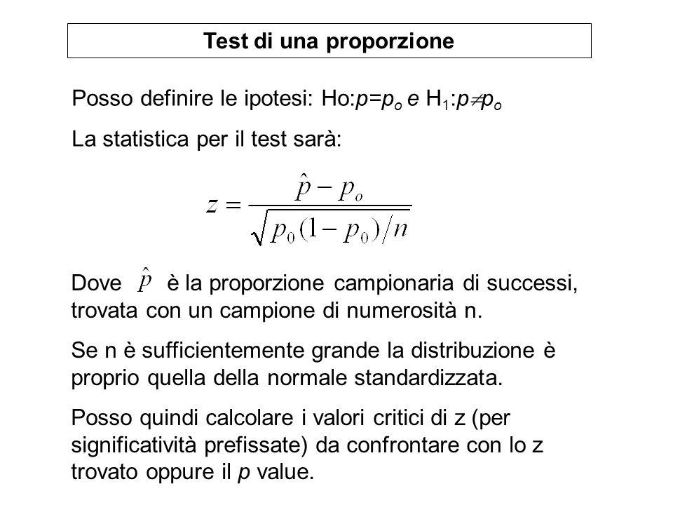 Posso definire le ipotesi: Ho:p=p o e H 1 :p p o La statistica per il test sarà: Dove è la proporzione campionaria di successi, trovata con un campion