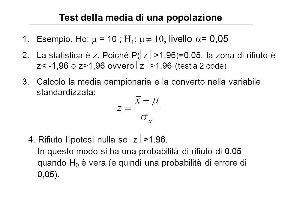 4. Rifiuto lipotesi nulla se z >1.96. In questo modo si ha una probabilità di rifiuto di 0.05 quando H 0 è vera (e quindi una probabilità di errore di