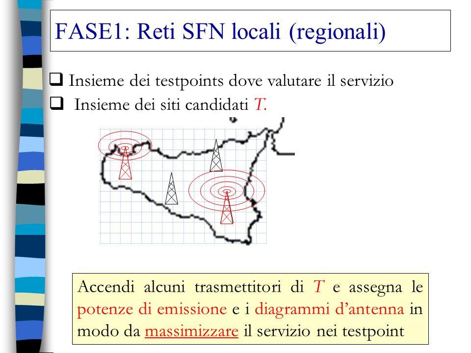 FASE1: Reti SFN locali (regionali) Insieme dei testpoints dove valutare il servizio Accendi alcuni trasmettitori di T e assegna le potenze di emission
