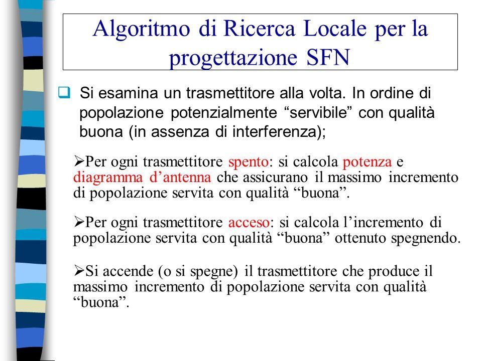 Algoritmo di Ricerca Locale per la progettazione SFN Si esamina un trasmettitore alla volta. In ordine di popolazione potenzialmente servibile con qua