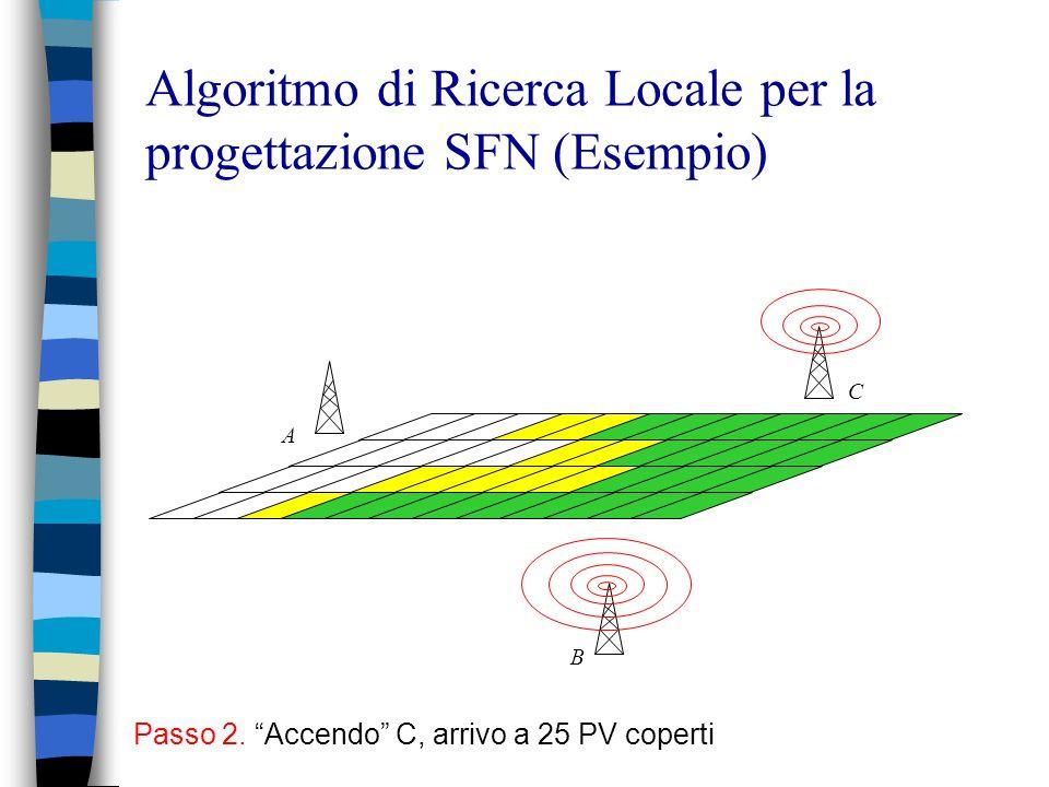 Algoritmo di Ricerca Locale per la progettazione SFN (Esempio) A C B Passo 2. Accendo C, arrivo a 25 PV coperti