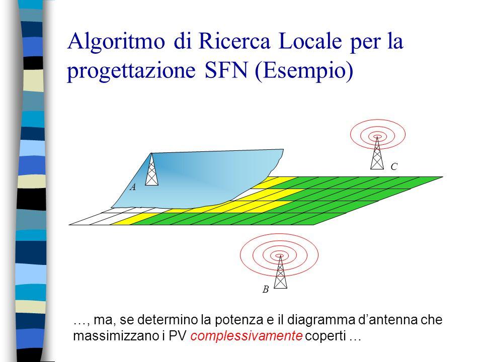 A B C …, ma, se determino la potenza e il diagramma dantenna che massimizzano i PV complessivamente coperti … Algoritmo di Ricerca Locale per la proge