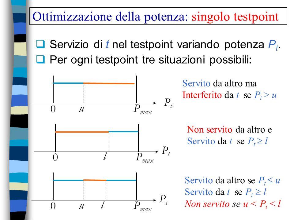 Ottimizzazione della potenza: singolo testpoint Servizio di t nel testpoint variando potenza P t. Per ogni testpoint tre situazioni possibili: P max 0