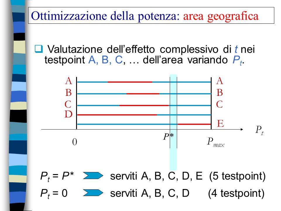 P max 0 PtPt B A D E Valutazione delleffetto complessivo di t nei testpoint A, B, C, … dellarea variando P t. C B A C P* P t = P*serviti A, B, C, D, E