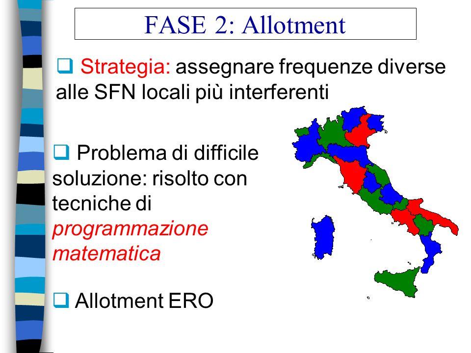 FASE 2: Allotment Strategia: assegnare frequenze diverse alle SFN locali più interferenti Problema di difficile soluzione: risolto con tecniche di pro