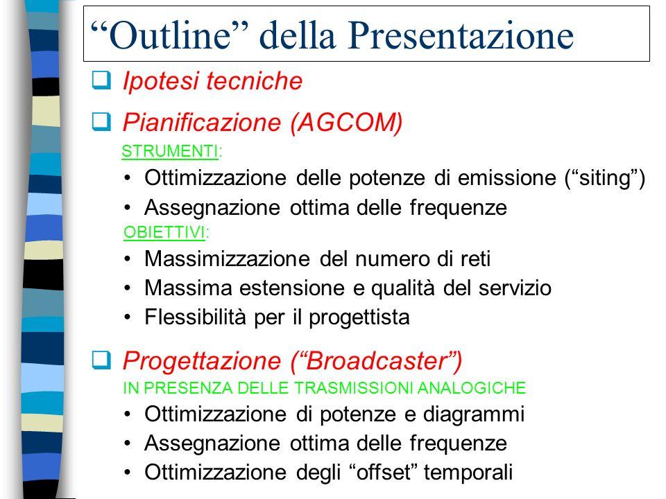 Outline della Presentazione Pianificazione (AGCOM) STRUMENTI: Ottimizzazione delle potenze di emissione (siting) Assegnazione ottima delle frequenze O