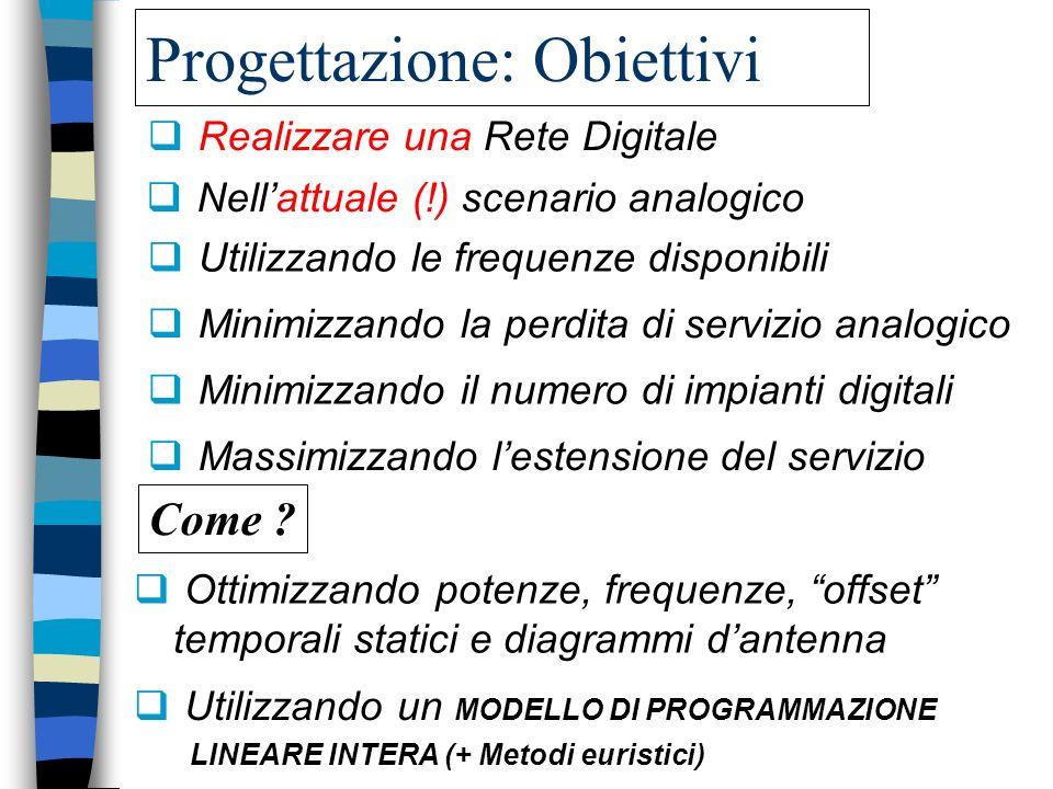 Progettazione: Obiettivi Realizzare una Rete Digitale Utilizzando le frequenze disponibili Minimizzando la perdita di servizio analogico Minimizzando