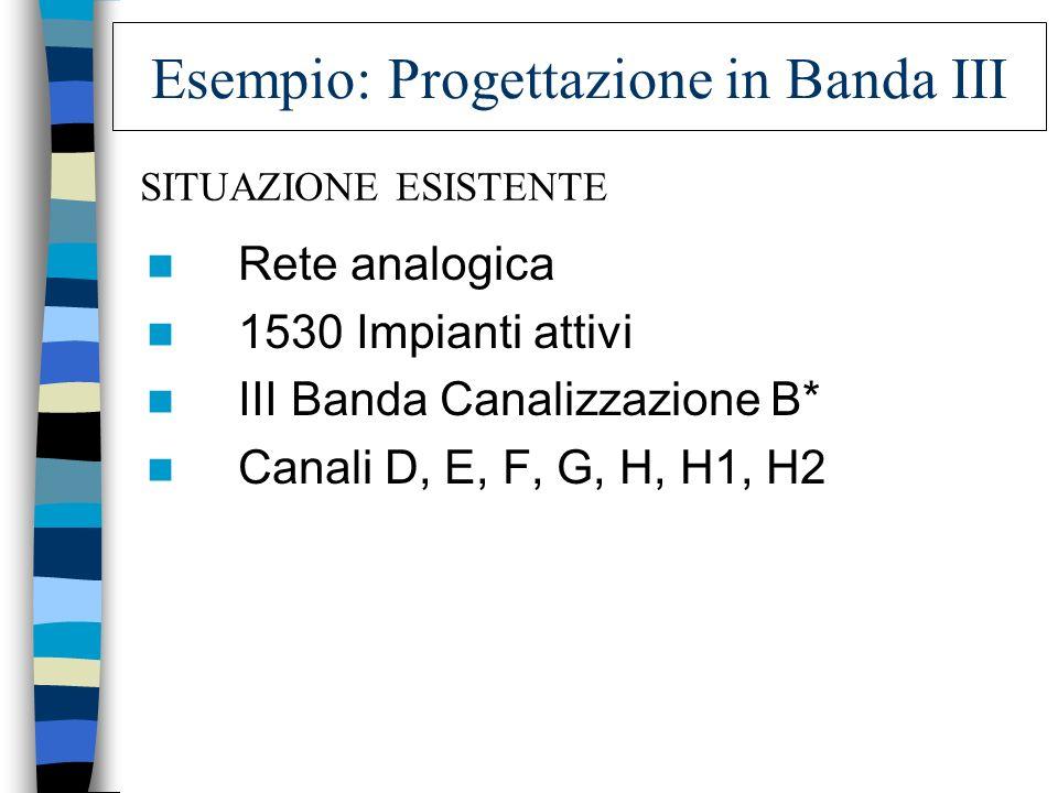 Esempio: Progettazione in Banda III Rete analogica 1530 Impianti attivi III Banda Canalizzazione B* Canali D, E, F, G, H, H1, H2 SITUAZIONE ESISTENTE