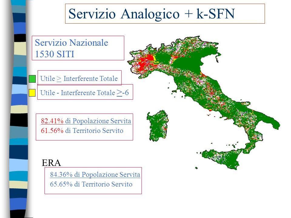 Servizio Analogico + k-SFN Servizio Nazionale 1530 SITI Utile > Interferente Totale Utile - Interferente Totale > -6 82.41% di Popolazione Servita 61.