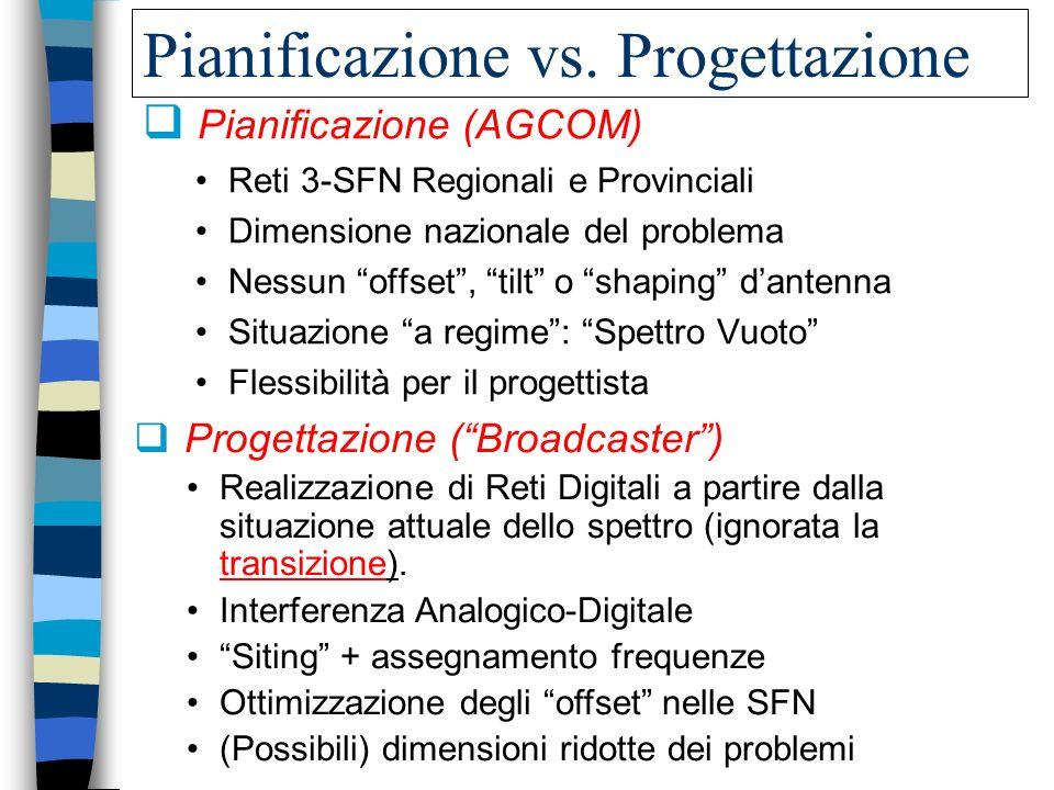 Pianificazione vs. Progettazione Pianificazione (AGCOM) Reti 3-SFN Regionali e Provinciali Dimensione nazionale del problema Nessun offset, tilt o sha