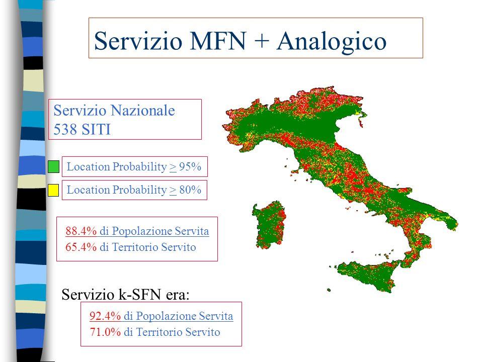 Servizio MFN + Analogico Servizio Nazionale 538 SITI Location Probability > 95% Location Probability > 80% 88.4% di Popolazione Servita 65.4% di Terri