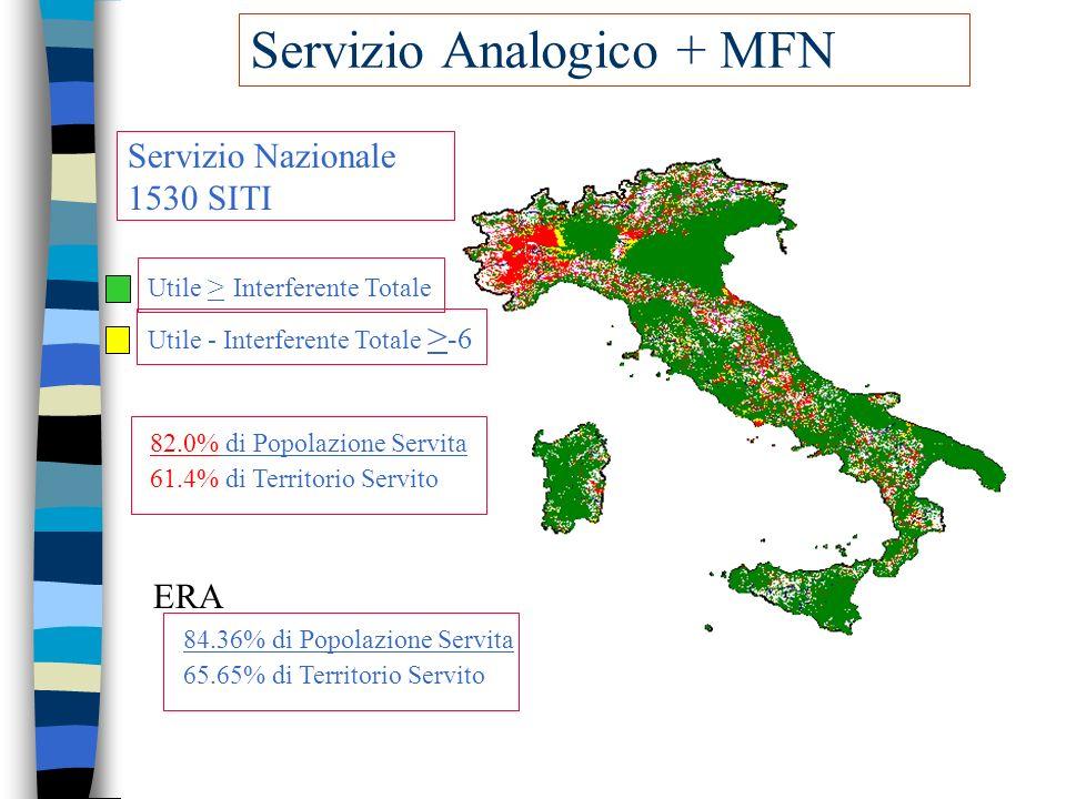 Servizio Analogico + MFN Servizio Nazionale 1530 SITI Utile > Interferente Totale Utile - Interferente Totale > -6 82.0% di Popolazione Servita 61.4%