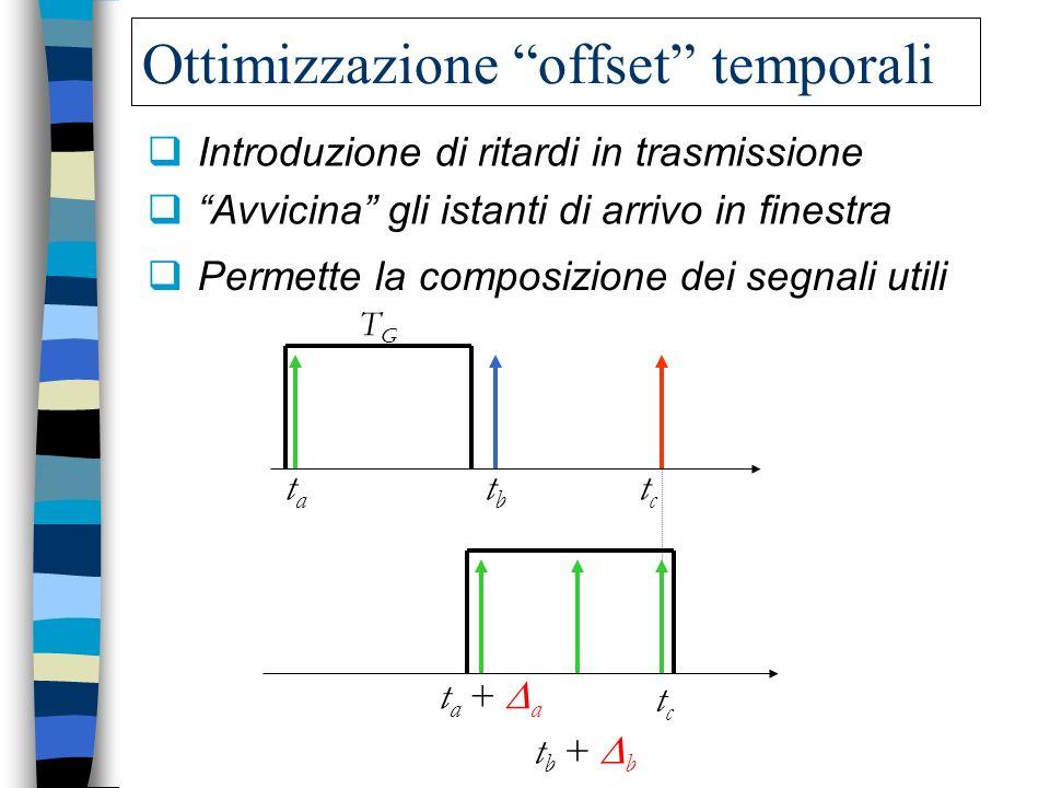 Ottimizzazione offset temporali Introduzione di ritardi in trasmissione Avvicina gli istanti di arrivo in finestra Permette la composizione dei segnal