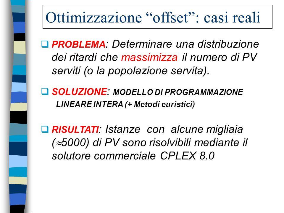 Ottimizzazione offset: casi reali PROBLEMA : Determinare una distribuzione dei ritardi che massimizza il numero di PV serviti (o la popolazione servit