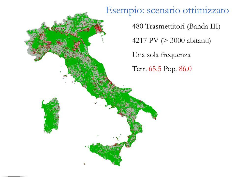 480 Trasmettitori (Banda III) 4217 PV (> 3000 abitanti) Una sola frequenza Terr. 65.5 Pop. 86.0 Esempio: scenario ottimizzato