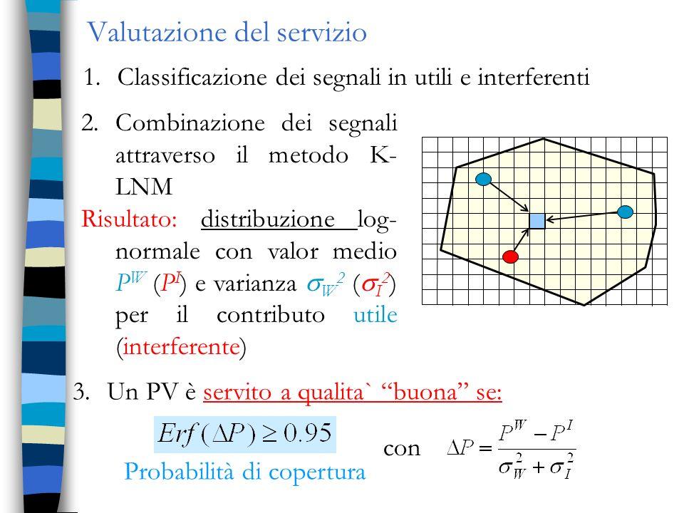 Valutazione del servizio 2.Combinazione dei segnali attraverso il metodo K- LNM Risultato: distribuzione log- normale con valor medio P W (P I ) e var