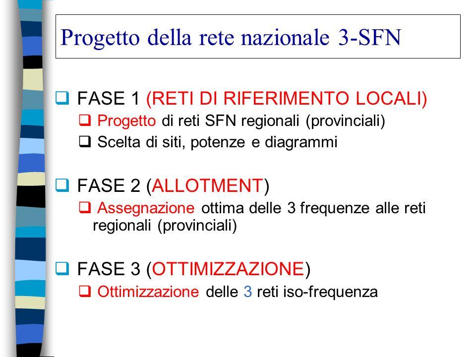 Progetto della rete nazionale 3-SFN FASE 1 (RETI DI RIFERIMENTO LOCALI) Progetto di reti SFN regionali (provinciali) Scelta di siti, potenze e diagram